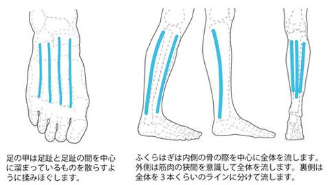 膝下から足のむくみに対するマッサージ02