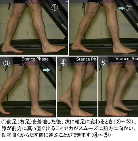歩行:膝が前に出る