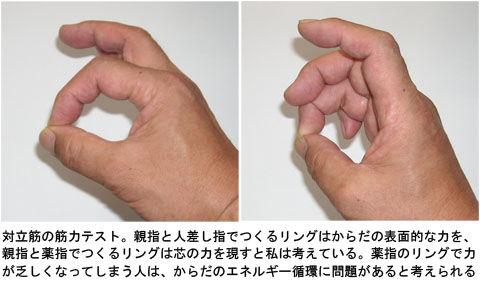 対立筋テスト示指と環指