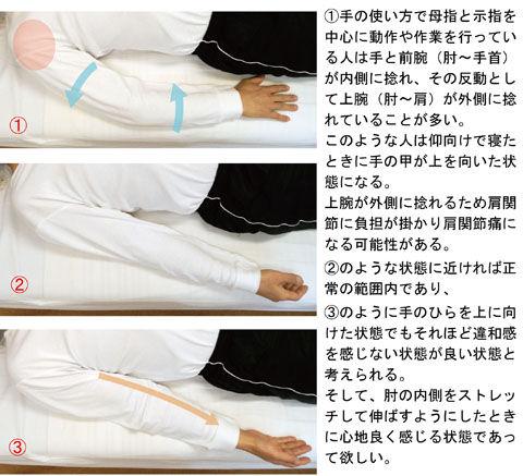 手の使い方と腕の捻れ