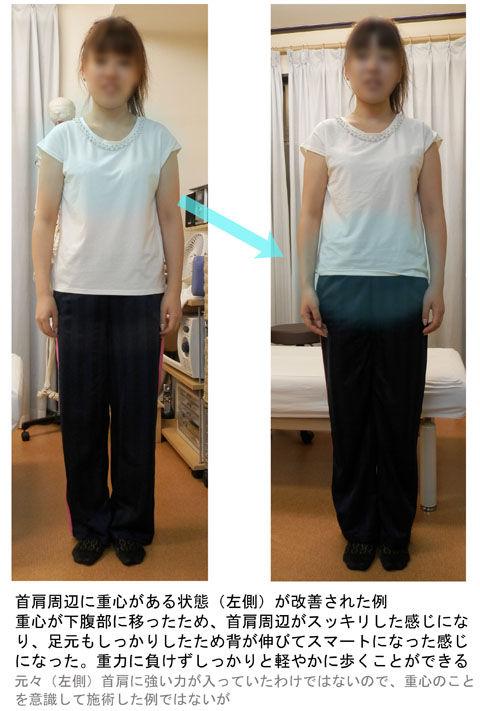 重心の移動_首から下腹部へ