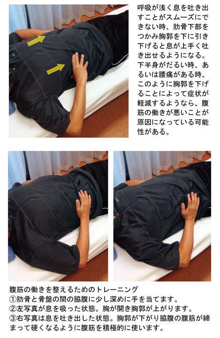 腹筋を整えるためのトレーニング