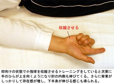 小指球の収縮