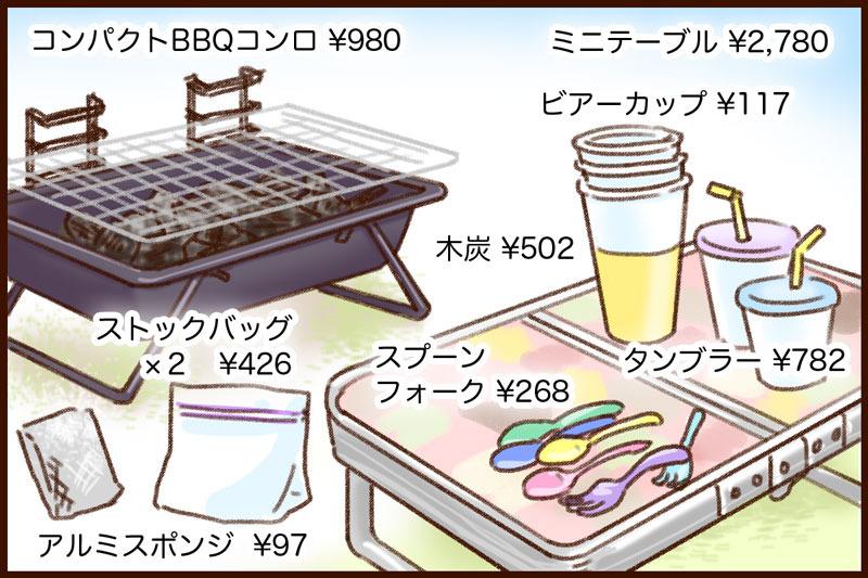 BBQ用品 ゆむい