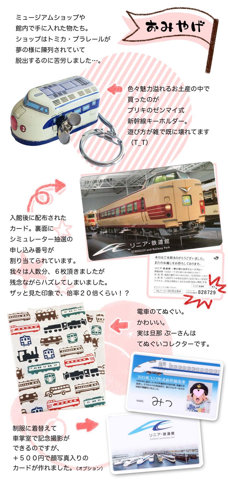 リニア・鉄道館 ゆむい 6