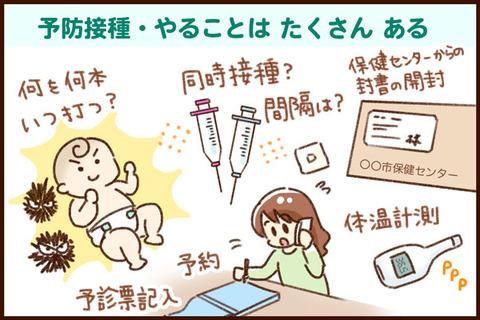 予防接種のスケジュール、パパは把握してる?