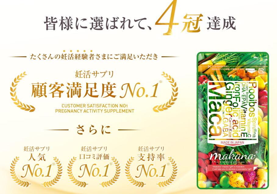 マカナは 顧客満足度NO.1 皆さんに選ばれて四冠達成サプリ!