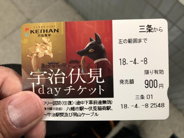 宇治伏見1dayチケット
