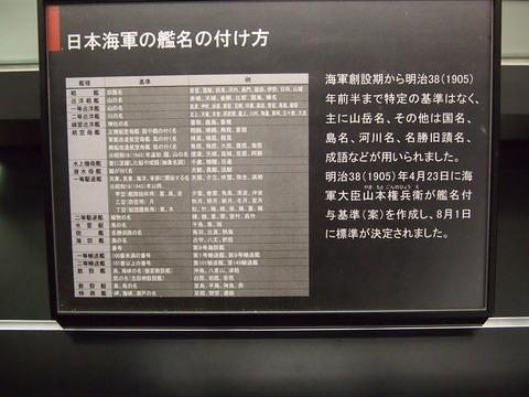 46日本海軍の艦名の付け方