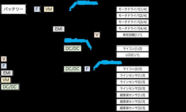 Yunit3_power_diagram