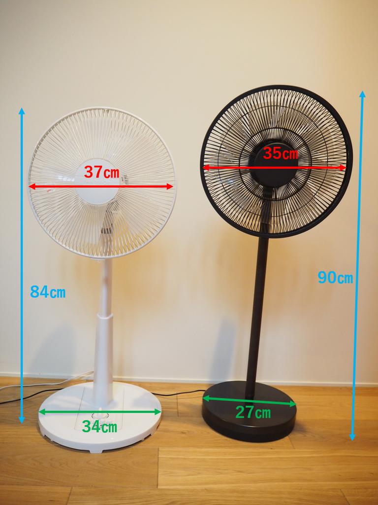 扇風機比較