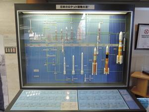 141228-ロケットの歴史