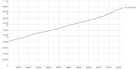 スクリーンショット 2020-01-08 13.37.40