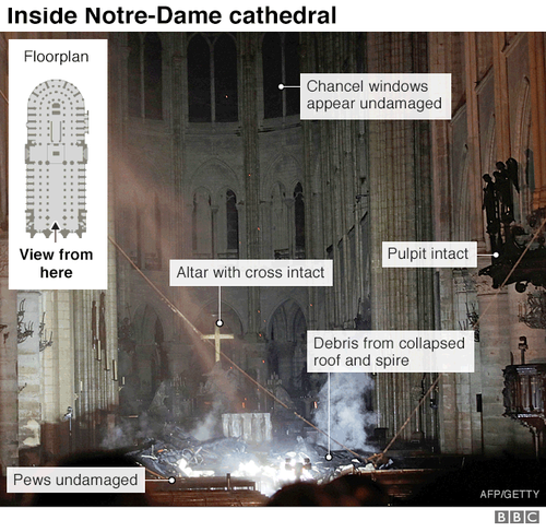 _106467345_notre_dame_interior1_inf640-nc