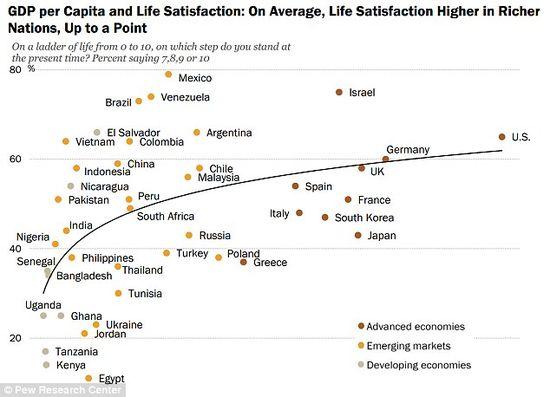 幸福度に関する調査に関連した画像-04