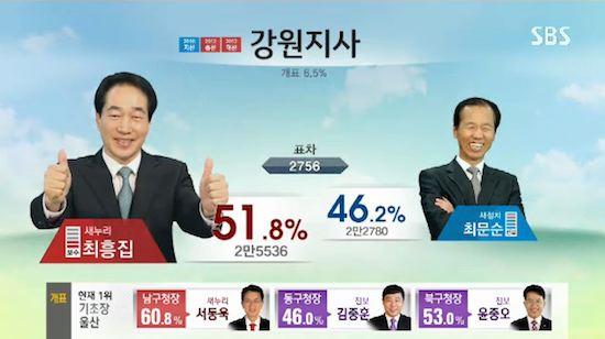 韓国の選挙報道特番に関連した画像-04