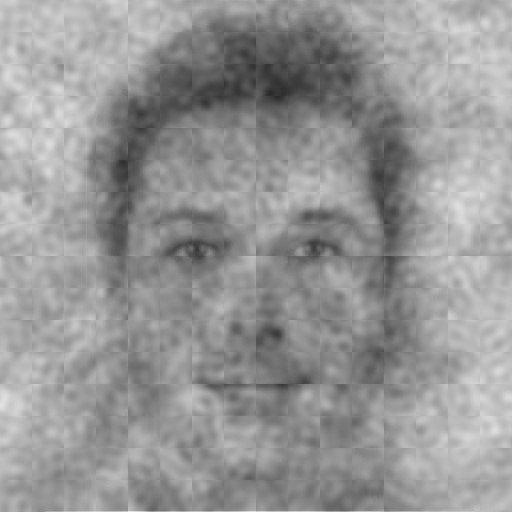 神の顔に関連した画像-02