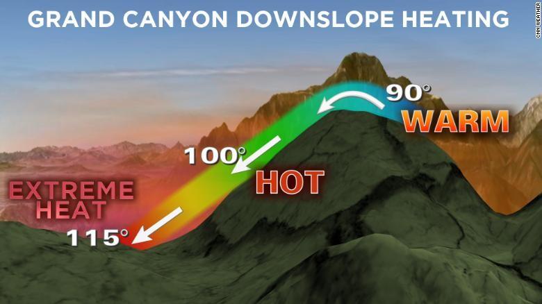 アメリカ グランドキャニオン 気温に関連した画像-04