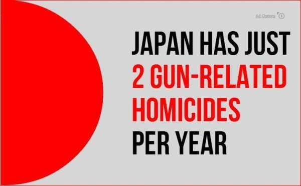 日本の知られざる衝撃的な事実に関連した画像-17