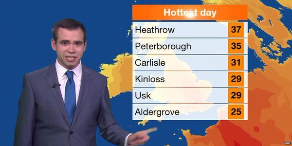 イギリスに熱波襲来に関連した画像-02