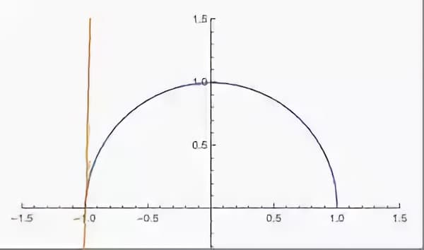 算数 直角 宿題 難問