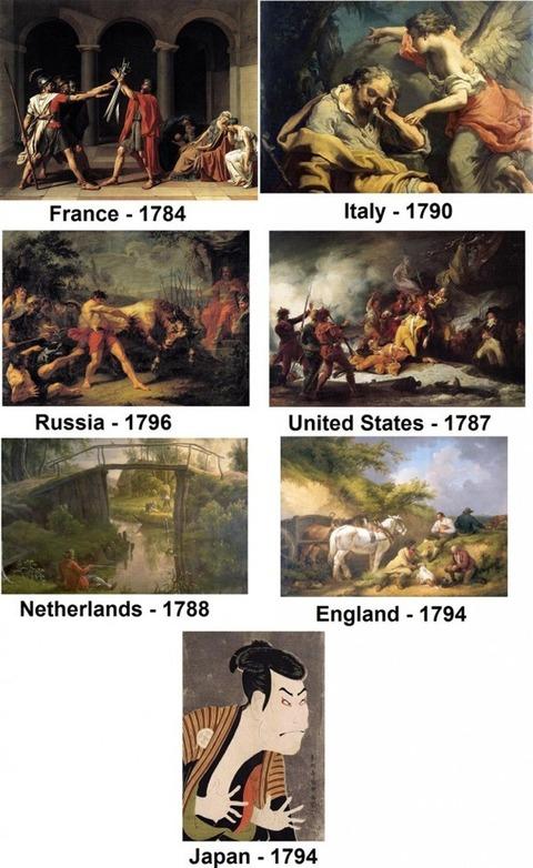 18世紀当時の日本の絵画レベルに関連した画像-01