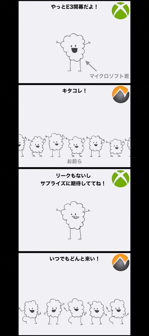 「Xbox One S」や多数のゲームソフト情報が流出に関連した画像-02
