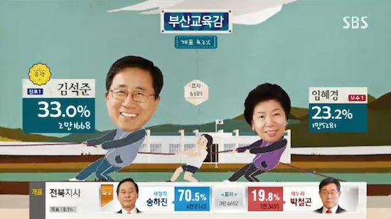 韓国の選挙報道特番に関連した画像-08
