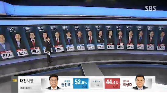 韓国の選挙報道特番に関連した画像-02
