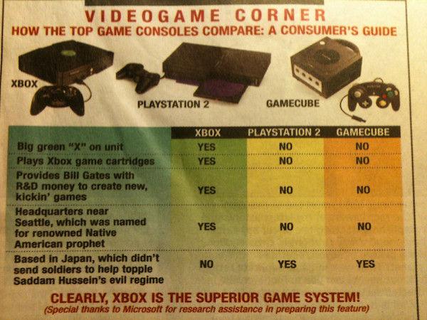 どれが最高のゲーム機かに関連した画像-02