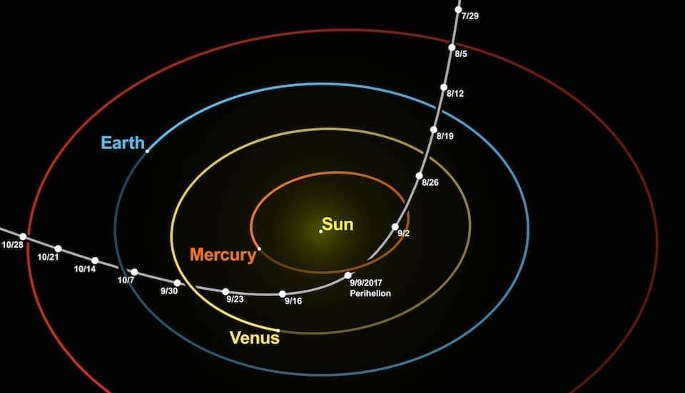 ハーバード大学 エイブラハム・ローブ オウムアムア 宇宙船 地球外生命体