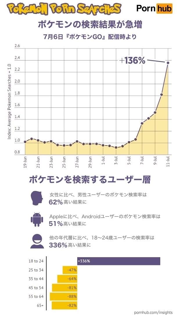 ポケモンGO発売後、成人向けサイトで『ポケモン』と検索に関連した画像-02