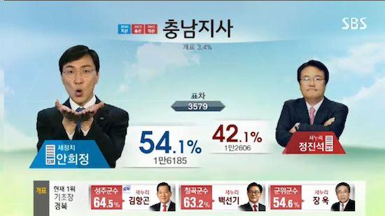 韓国の選挙報道特番に関連した画像-05