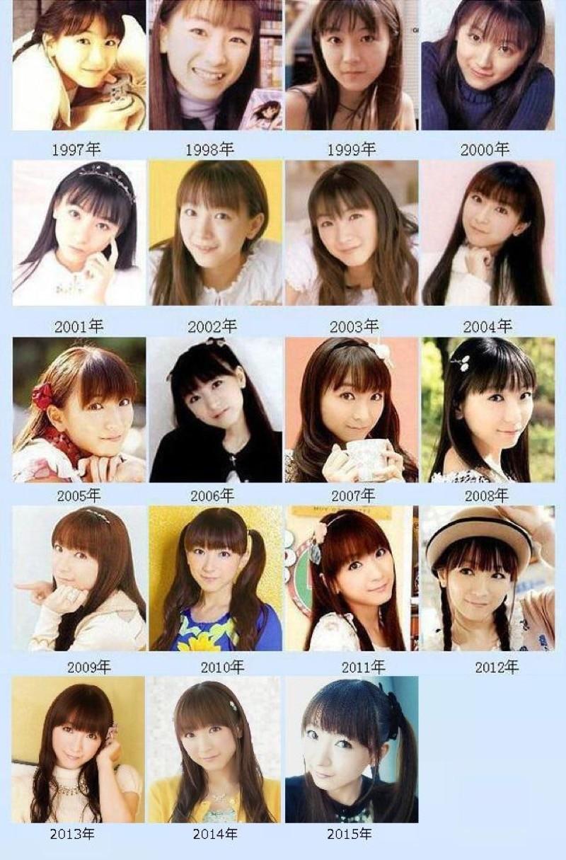 堀江由衣さん(17)の顔が18年前から変わらないに関連した画像-02