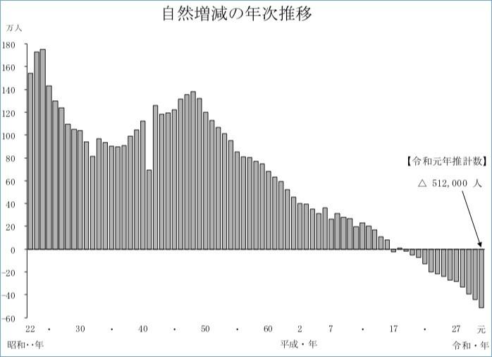 日本の出生数に関連した画像-03