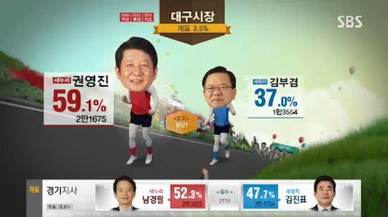 韓国の選挙報道特番に関連した画像-06