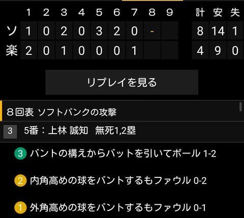 4点リードの8回表無死12塁で5番打者に送りバントする監督おる?