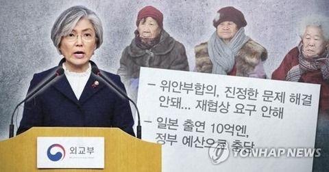 【韓国の反応】韓国人「日本が韓国に謝罪や補償するべきではない理由」