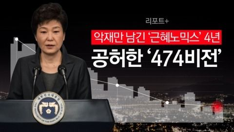 【韓国の反応】「クネノミクス」の4年間を改めて振り返ってみた結果→「時期政府はどうするのか…」韓国メディア