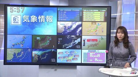 NHKの爆乳天気予報士をご覧くださいwwww(画像)