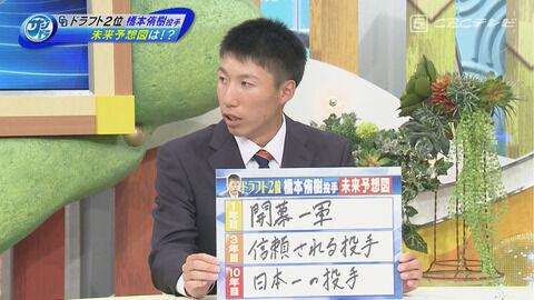 中日ドラ2の橋本侑樹とかいうピッチャー