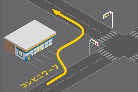 赤信号ショートカット、コンビニワープする車カス罪に問えないのか。理由ない歩道走行で検挙できるだろ