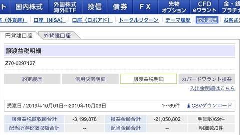【悲報】k1チャンピオン久保、日経平均暴落により株信用取引でマイナス4000万円で人生終了wwww
