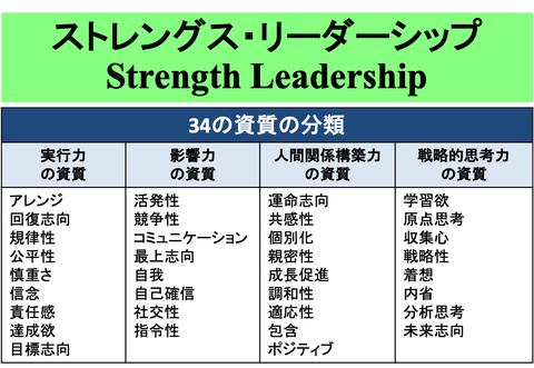 strength-leadership