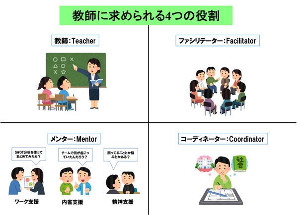 teachers_roal