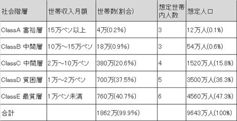 商工会議所データ+人口