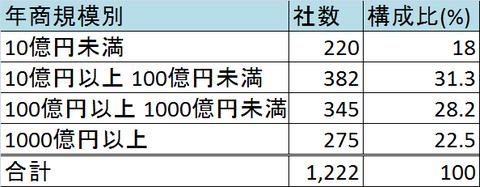 日系企業2