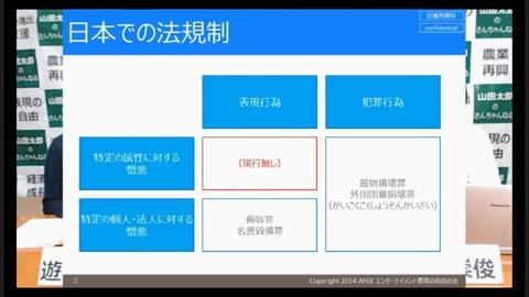 日本での法規制