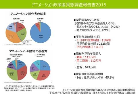 アニメーション制作者実態調査報告書2015