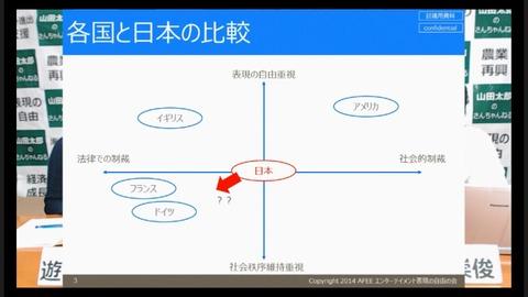 ヘイトスピーチ各国と日本の比較